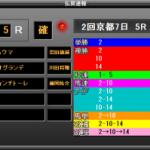 オッズ分析ソフトで確実に獲っておきたかったレース
