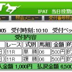 東京新聞杯(2016年)もsisetucho注目Rで大的中!