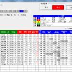 TRも神戸新聞杯を指数上位3頭で的中させていました。