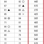 好走内勝率と単撃ロボ2の指数も相性が良いです。