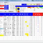 MONSTER指数とVライン馬の相性は良い?