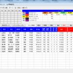 馬連上位人気の指数が低いレースの単勝狙いが効果的!
