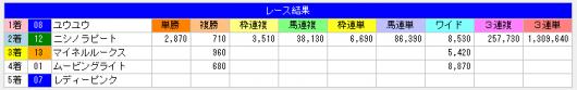 大井10R