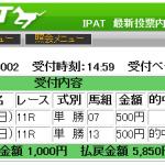 中京記念(2016年)は単撃ロボなどが的中です。