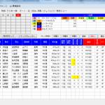 南関MONSTER指数1位馬に超級投票が入ったレース