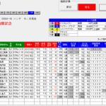 函館記念(2016年)は内枠爆マーク馬が13番人気2着!