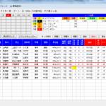 南関MONSTERの指数90馬が1着激走!