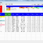 <<速報>>爆撃P1位馬が激走して単勝7170円の大爆発!!