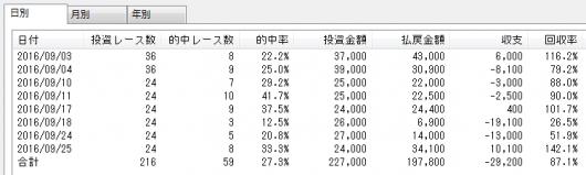 phantom%e6%8c%87%e6%95%b01%e4%bd%8d