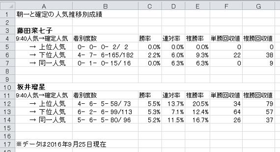 %e8%97%a4%e7%94%b0%e8%8f%9c%e4%b8%83%e5%ad%90