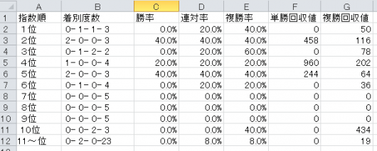 %e3%82%bb%e3%83%b3%e3%83%88%e3%82%a6%e3%83%ab%e3%82%b9%e3%83%86%e3%83%bc%e3%82%af%e3%82%b9