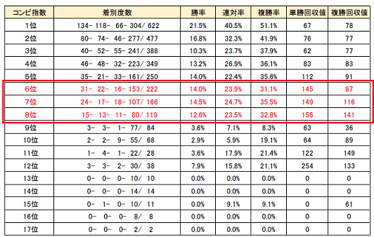 %e3%83%95%e3%82%a1%e3%82%a4%e3%83%96%e3%82%b9%e3%82%bf%e3%83%bc