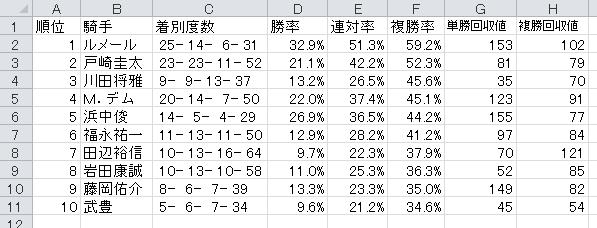 %e3%82%b3%e3%83%b3%e3%83%94%e3%83%af%e3%83%b3%e3%82%a4%e3%82%ba%e3%83%a0%e9%a8%8e%e6%89%8b