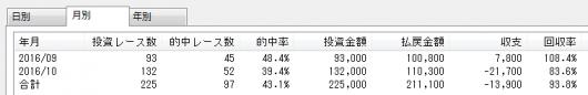 phantom%e6%8c%87%e6%95%b01%e7%95%aa%e4%ba%ba%e6%b0%97%e5%8d%98%e5%8b%9d%e3%82%b7%e3%83%9f%e3%83%a5%e3%83%ac%e3%83%bc%e3%82%b7%e3%83%a7%e3%83%b3