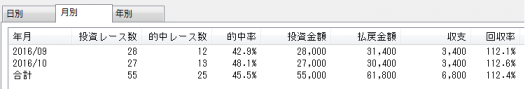 phantom%e6%8c%87%e6%95%b01%e7%95%aa%e4%ba%ba%e6%b0%97%e3%83%ad%e3%83%bc%e3%82%ab%e3%83%ab%e5%8d%98%e5%8b%9d%e3%82%b7%e3%83%9f%e3%83%a5%e3%83%ac%e3%83%bc%e3%82%b7%e3%83%a7%e3%83%b3