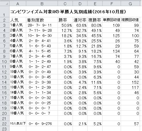 %e3%82%b3%e3%83%b3%e3%83%94%e3%83%af%e3%83%b3%e3%82%a4%e3%82%ba%e3%83%a0%e4%ba%ba%e6%b0%97%e5%88%a5