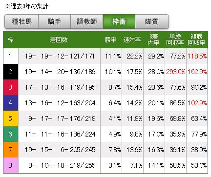 %e4%ba%ac%e9%83%bd%e8%8a%9d1200