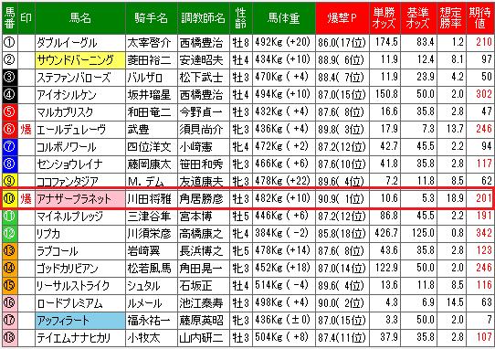 %e5%8d%98%e6%92%83%e3%83%ad%e3%83%9c