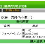 狙い通り!京都金杯はGenius指数上位3頭で決着しました。