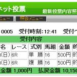 ファイブスター☆5がGenius◎○馬だったらかなり狙い目!