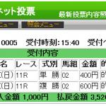 東京新聞杯は単撃ロボ特選の3頭で決着!Geniusなども的中でした。