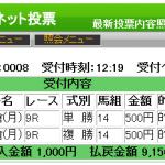 小倉の代替競馬(2/13)でもGenius○&単撃ロボ指数○馬が激走!