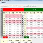 単撃ロボ3が指数1位馬の単勝ベタ買いで回収率213.2%を達成!