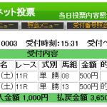 日経賞は高回収指数のシャケトラで単勝的中!