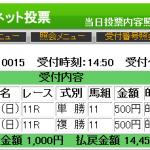 階級指数1位馬がなんと単勝回収値140円達成!(4月15日16日)