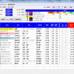 福島牝馬ステークスはGenius○が1着でパーフェクトコードBが2着でした。