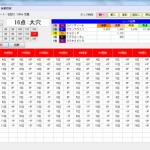 日曜日の新潟最終は時系列ポイント圧倒的1位の人気薄が激走!