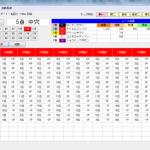関屋記念もエルムステークスも時系列P1位馬が激走!
