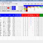 富士ステークスはスポット単1位クルーガーが11番人気3着激走!