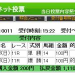 菊花賞はGenius○キセキが優勝。人気薄激走の2頭はこのロジックから選出されましたよ!