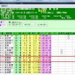 京阪杯はスポット単1位&インサイダーレベル馬が1着。万馬券的中報告も届きましたよ。