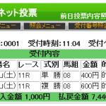 レクイエム2018がターコイズステークスの単勝1260円を1点的中!