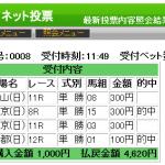 京都最終のアドマイヤエイカンはデッドワンシステムでもMONSTERでもファイブスターでも的中できました。