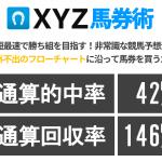 XYZ馬券術のソフトの利用期間はいつまで?