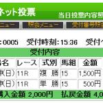 大阪杯をMONSTER指数1位スワーブリチャードの単複で的中!2着ペルシアンナイトはクイックピック4でした!