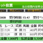 朝一単勝異常のMONSTER指数1位狙いで単勝950円的中!