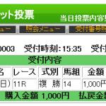 天皇賞(春)はドクロPゼロだったのでMONSTER指数1位×ジャッジメント推奨穴馬を狙ってみました。