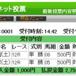 MONSTER指数解体新書が単勝回収値174円を達成!