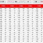 中山3R単勝29540円のサクラメントはMONSTER指数上位馬だった!