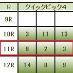 阪神カップ11番人気1着ダイアナヘイローをクイックピック4が選出していた!