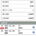 ディーランサーが単勝950円を的中!先日指摘したパターンに該当していました。