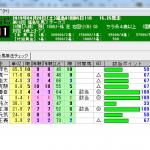 福島牝馬ステークスはこのパターン該当馬のワンツー決着でした。