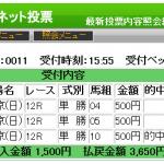 目黒記念はBKセレクト版レクイエムが単勝730円を2点的中!