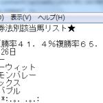日本ダービーでヴェロックスが3着。金子真人HDの狙い目が単複プラス回収を達成!