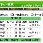ナスカの☆6が安田記念優勝のインディチャンプを選出!