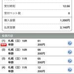 札幌競馬適性理論の該当馬をD-SHOCK特典ページにて公開します!